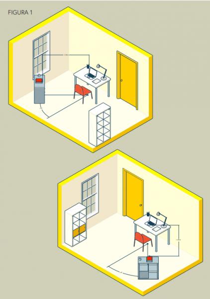In questa immagine è rappresentato come posizionare il dispositivo mobile alle proprie spalle (con un angolazione di 45°) con la fotocamera che inquadra la porta di accesso
