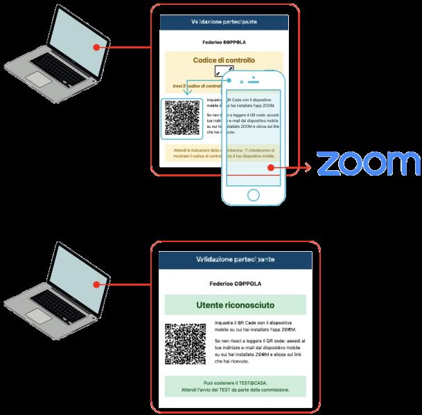 Inquadra con lo smartphone il Qrcode per accedere all'aula ZOOM e comunica il codice al commissario. Quando sari validato la tua schermata sarà di colore verde